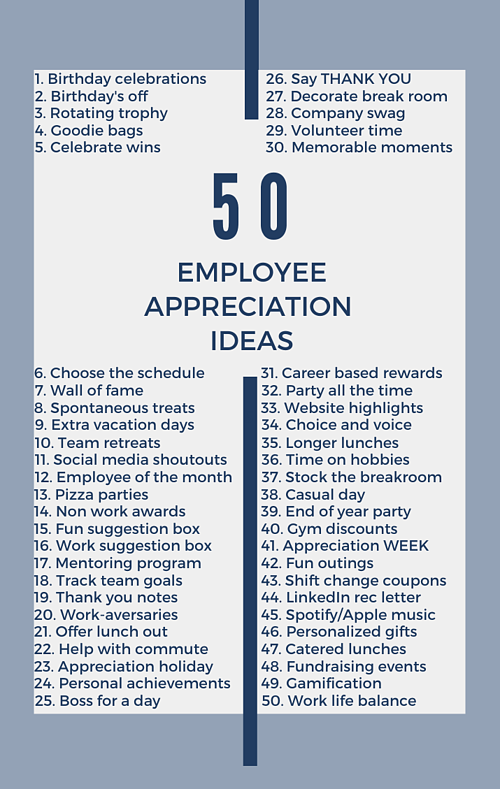 50 employee appreciation ideas