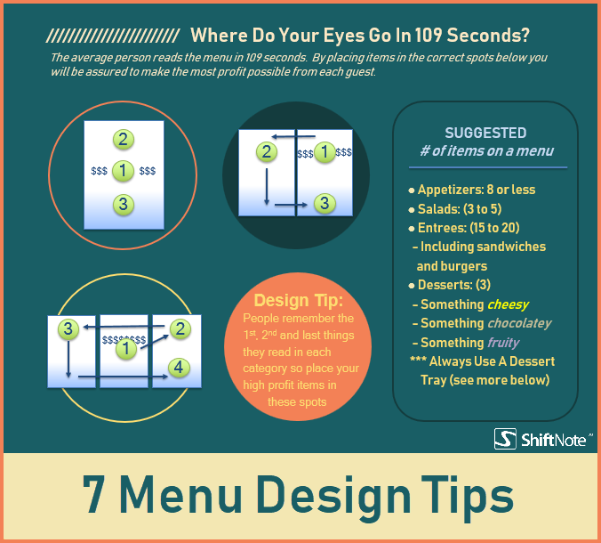 7-Menu-Design-Tips-ShiftNote.png