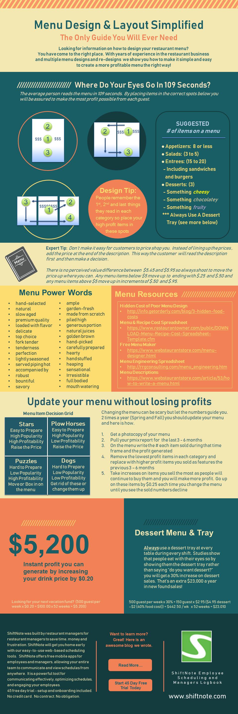 Menu_Design_Infographic_ShiftNote.png