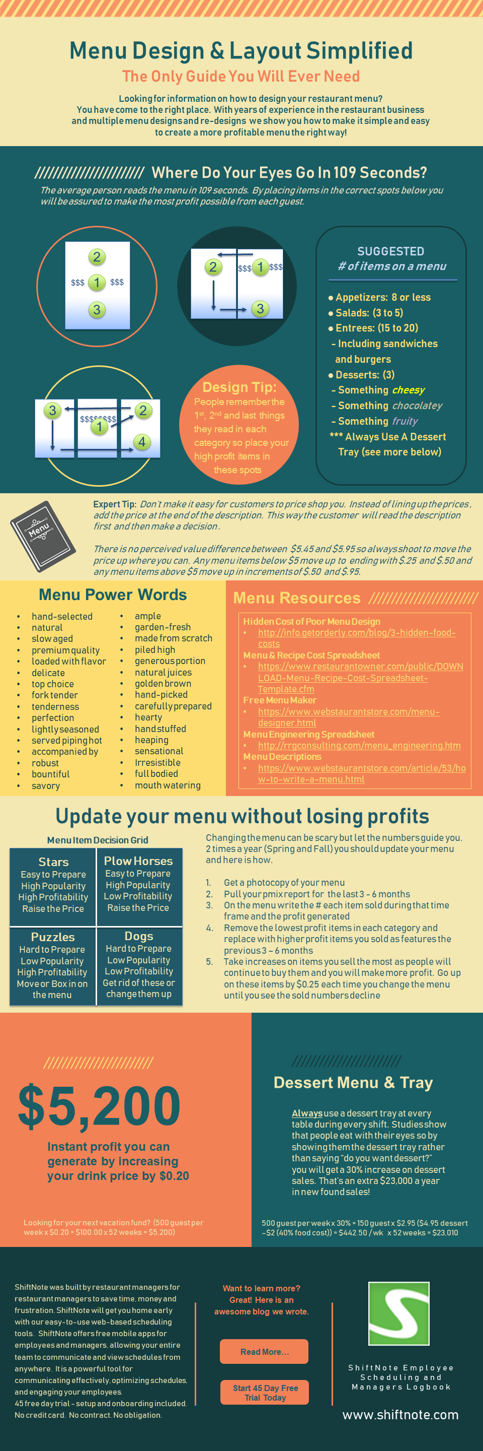 Menu_Design_Infographic_ShiftNote.png